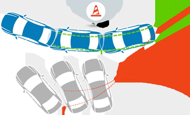 Tự động cân bằng lực phanh giữa bánh trước và bánh sau trước khi ABS kích hoạt