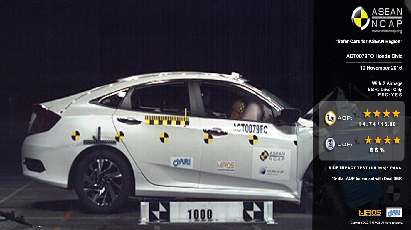 Honda Civic - Chiếc xe của sự an toàn