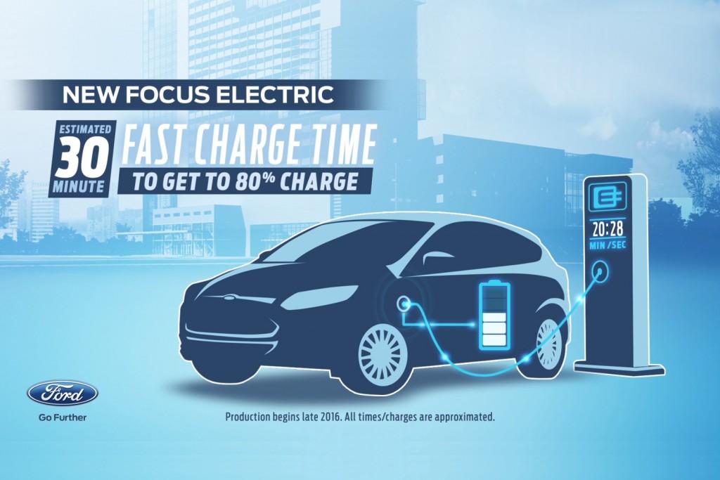 Xe Ford được tập trung phát triển động cơ điện